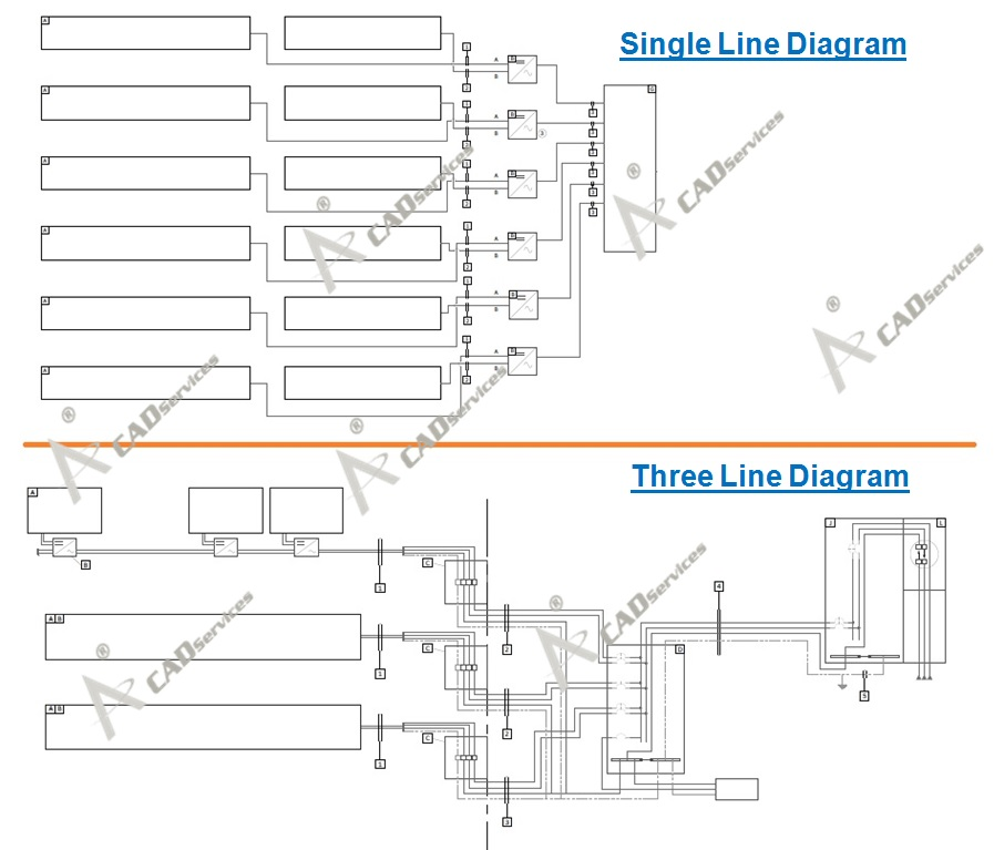 Single Line Diagram Vs Three Line Diagram